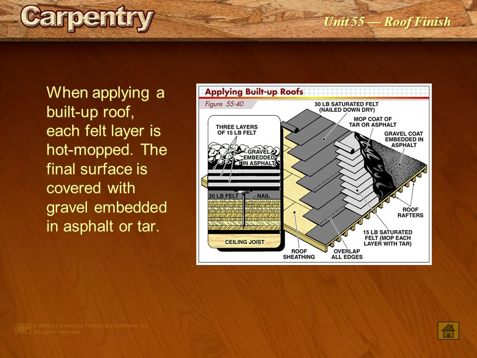 When applying a built‑up roof, each felt layer is hot‑mopped