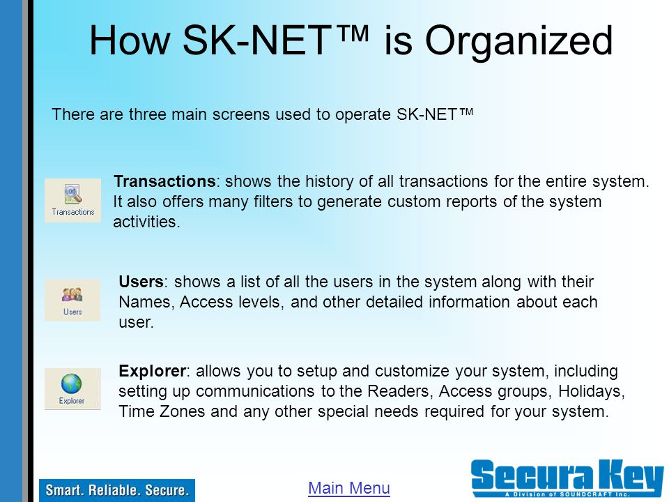 How SK-NET™ is Organized