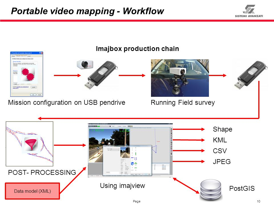 Portable video mapping - Workflow