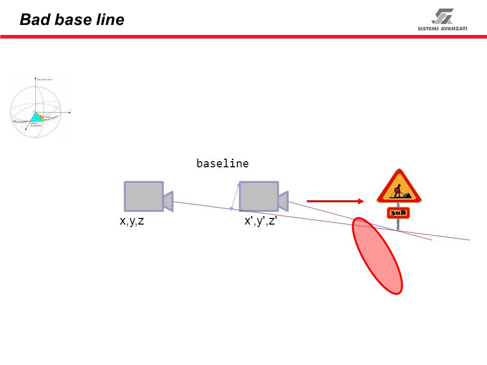 Bad base line baseline x,y,z x ,y ,z