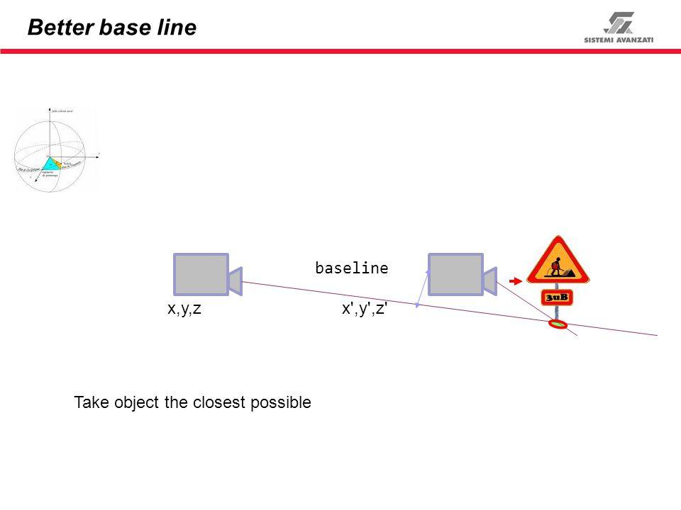 Better base line baseline x,y,z x ,y ,z