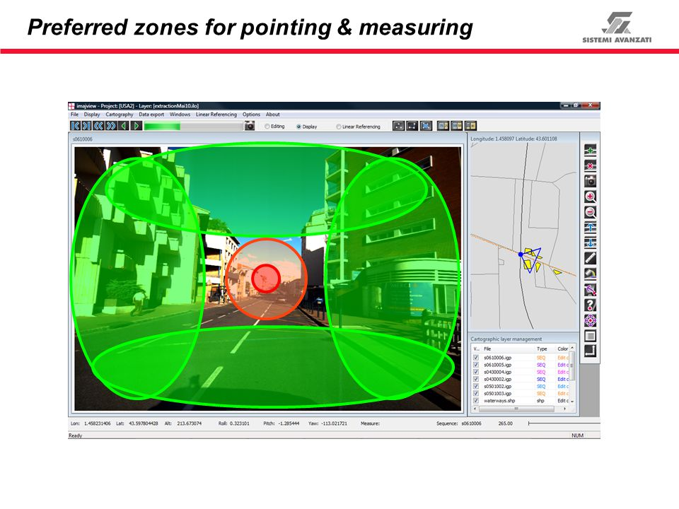 Preferred zones for pointing & measuring