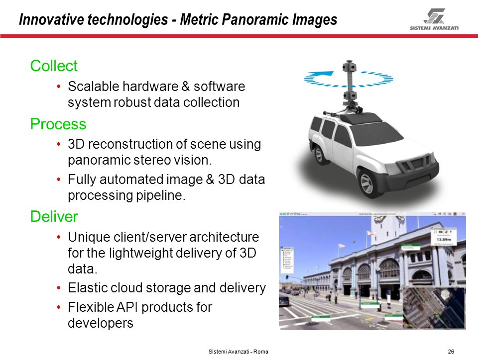Innovative technologies - Metric Panoramic Images