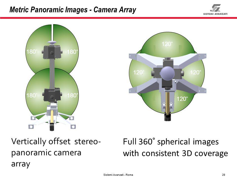 Metric Panoramic Images - Camera Array