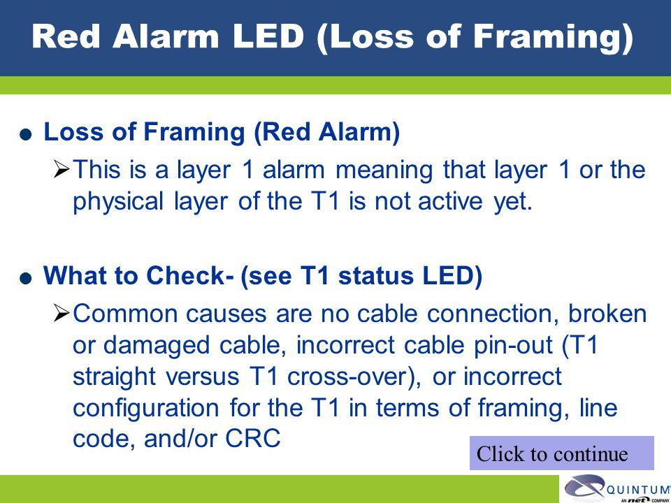 Red Alarm LED (Loss of Framing)