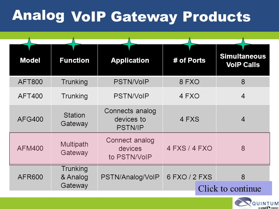 Simultaneous VoIP Calls