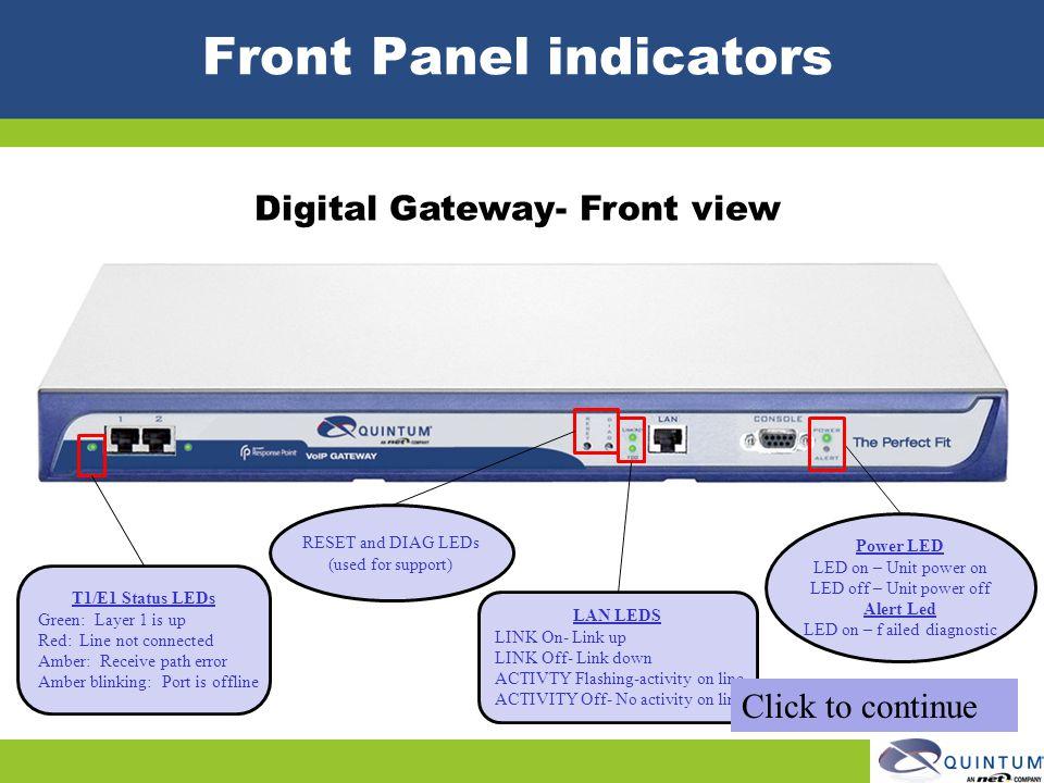 Front Panel indicators