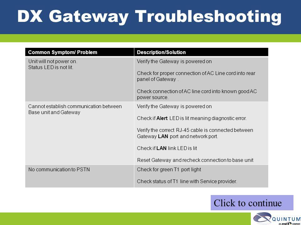 DX Gateway Troubleshooting