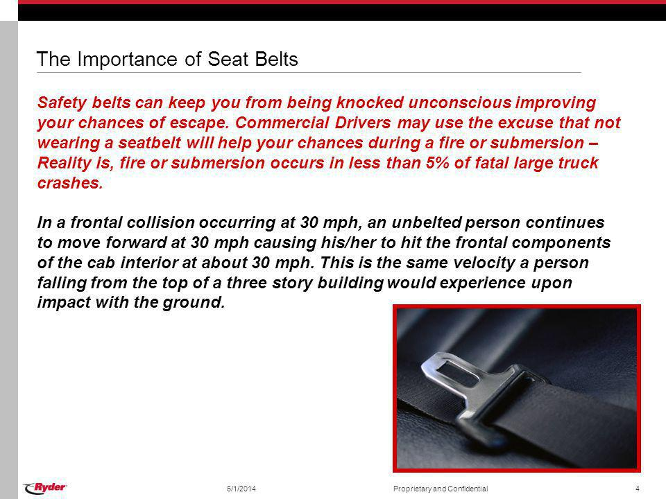 The Importance of Seat Belts