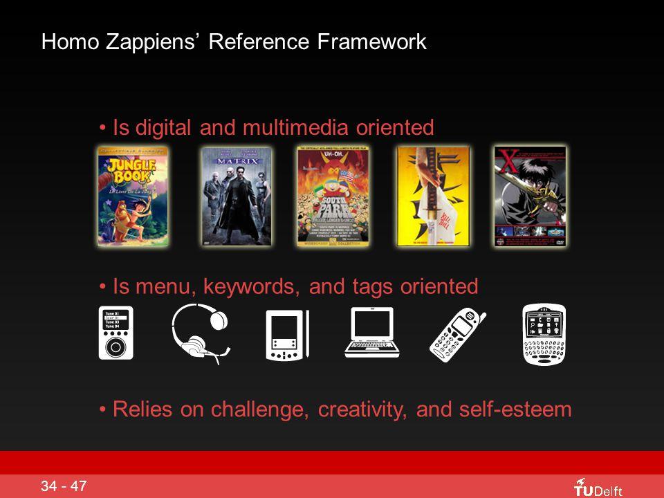 Homo Zappiens' Reference Framework