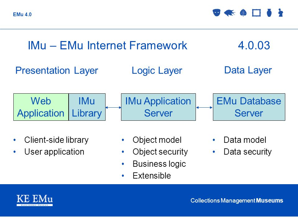 IMu – EMu Internet Framework 4.0.03