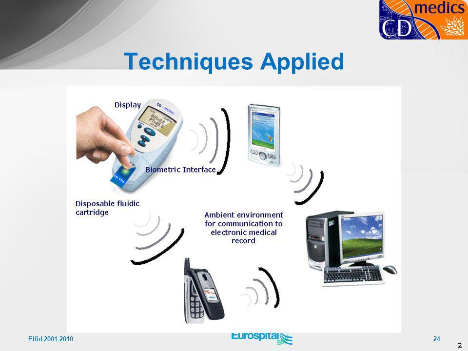 Techniques Applied Elfid 2001-2010 2