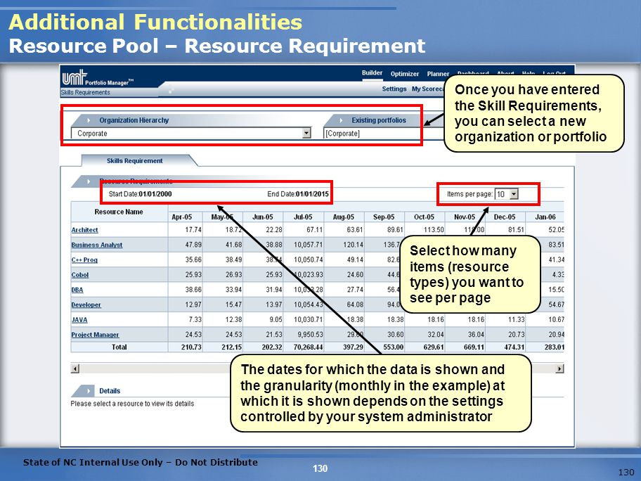 Additional Functionalities Resource Pool – Resource Requirement