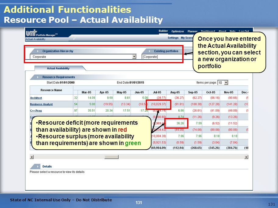 Additional Functionalities Resource Pool – Actual Availability