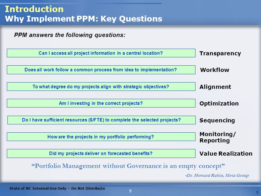 Introduction Why Implement PPM: Key Questions