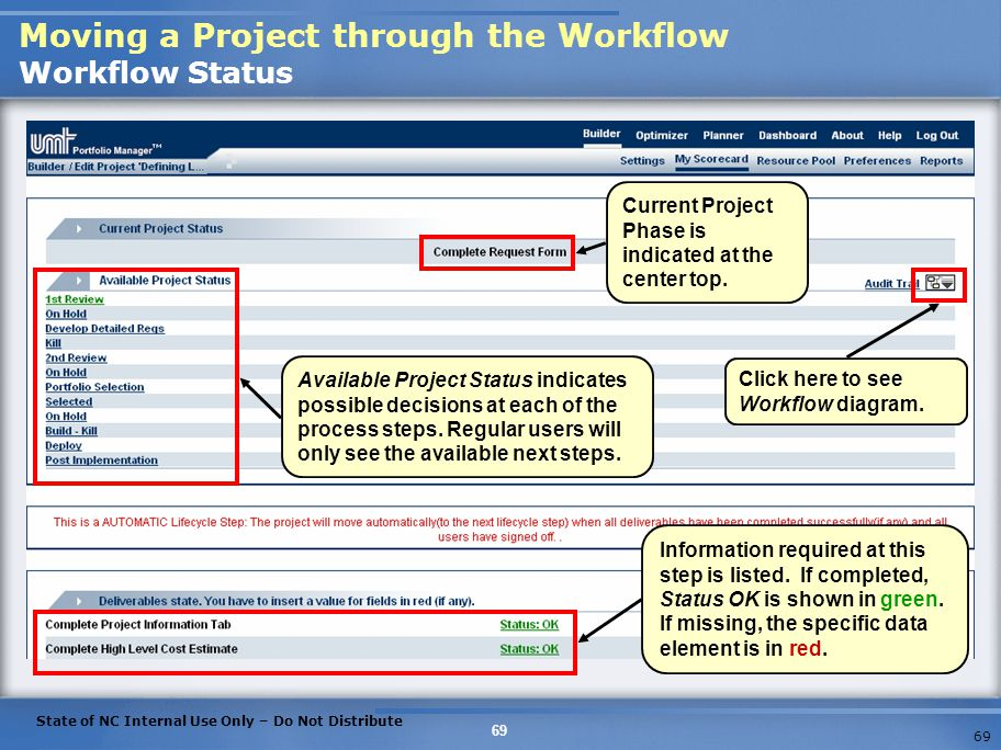 Moving a Project through the Workflow Workflow Status