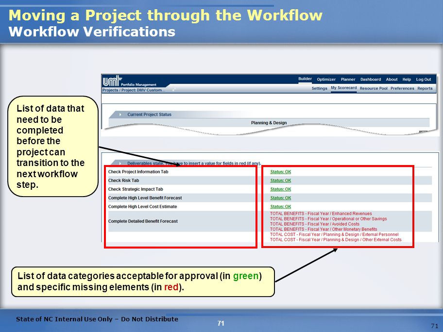 Moving a Project through the Workflow Workflow Verifications