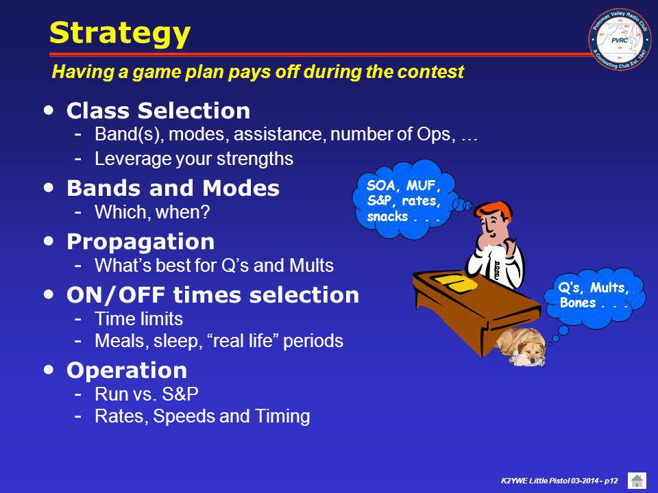 Strategy Class Selection Bands and Modes Propagation