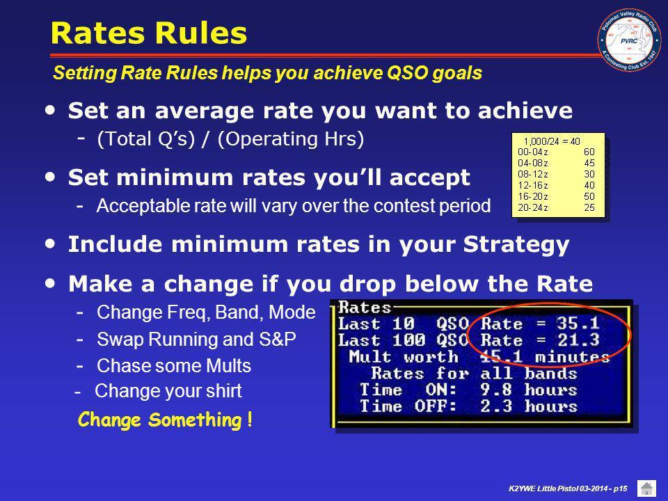 Rates Rules Set an average rate you want to achieve