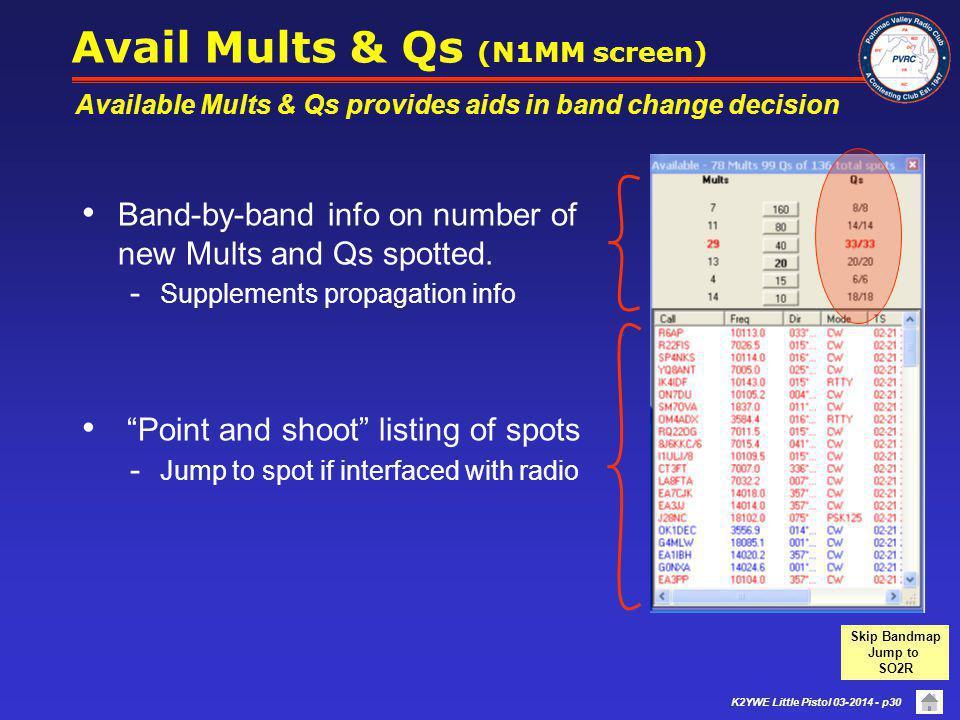 Avail Mults & Qs (N1MM screen)