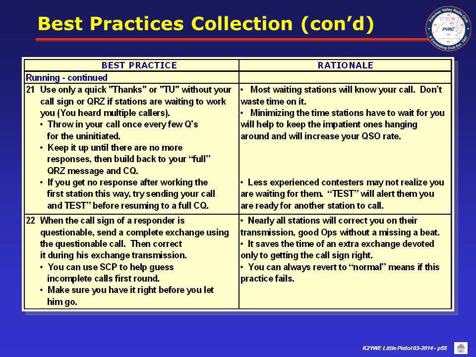 Best Practices Collection (con'd)