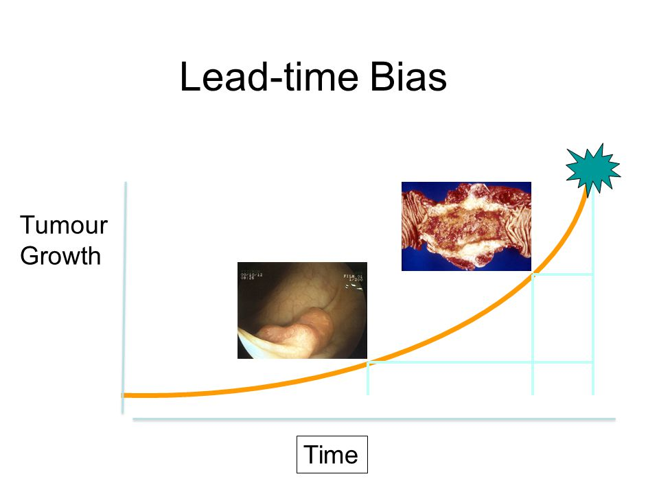Lead-time Bias Tumour Growth Time