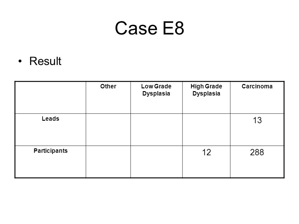 Case E8 Result 13 12 288 Other Low Grade Dysplasia
