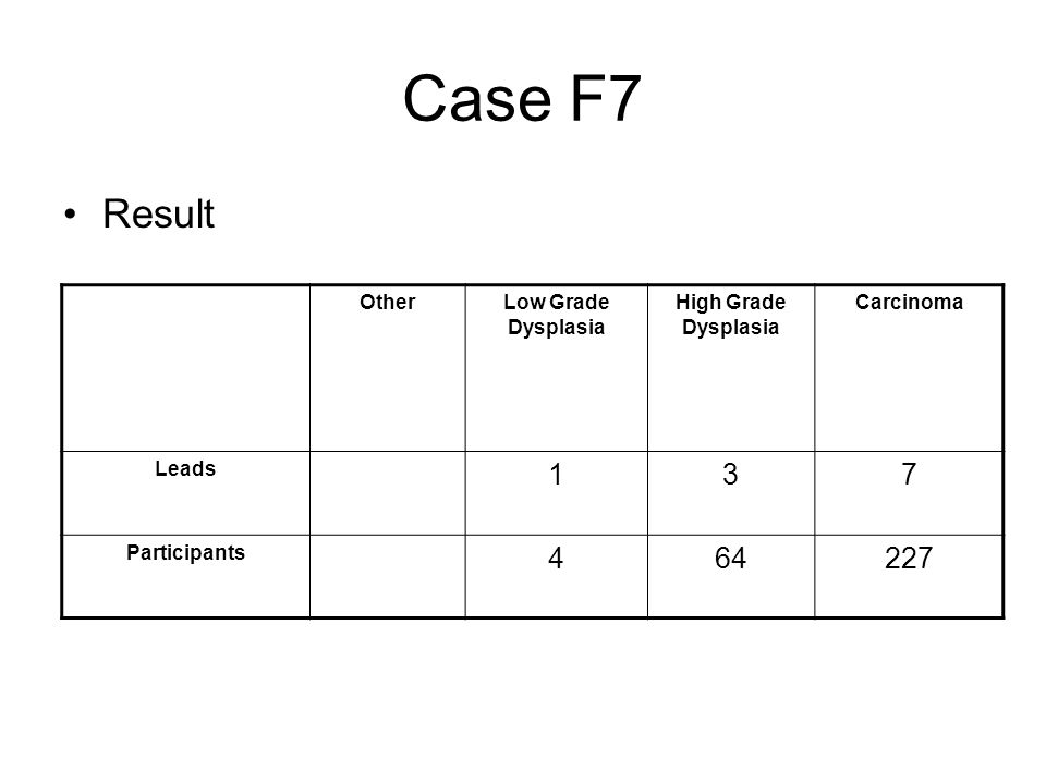 Case F7 Result 1 3 7 4 64 227 Other Low Grade Dysplasia