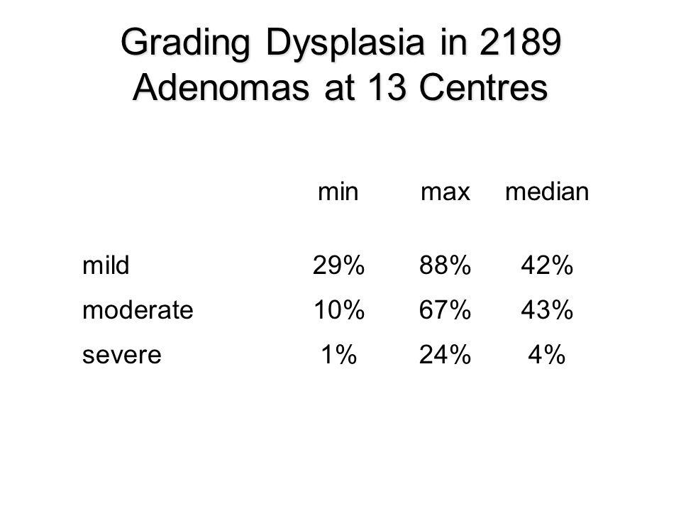 Grading Dysplasia in 2189 Adenomas at 13 Centres