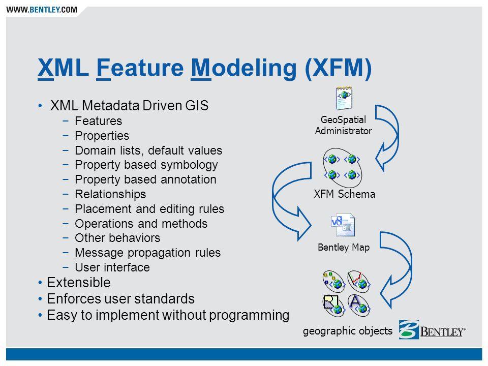 XML Feature Modeling (XFM)