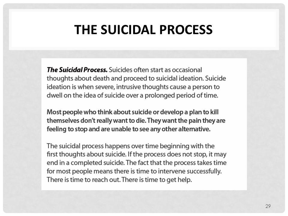 The Suicidal process