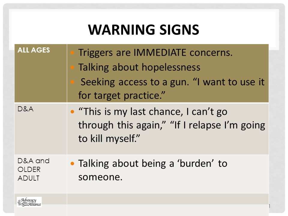 Warning signs Triggers are IMMEDIATE concerns.