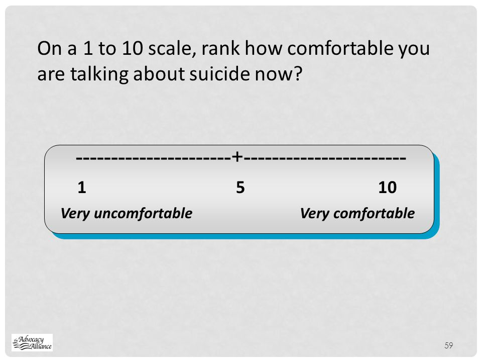 On a 1 to 10 scale, rank how comfortable you are talking about suicide now