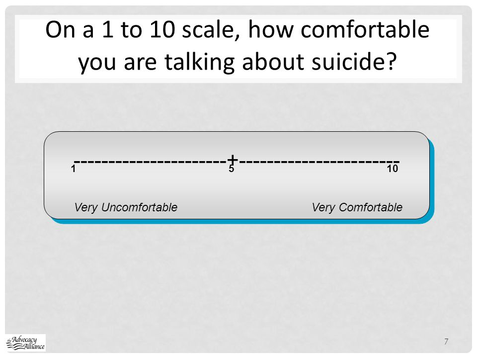 On a 1 to 10 scale, how comfortable you are talking about suicide