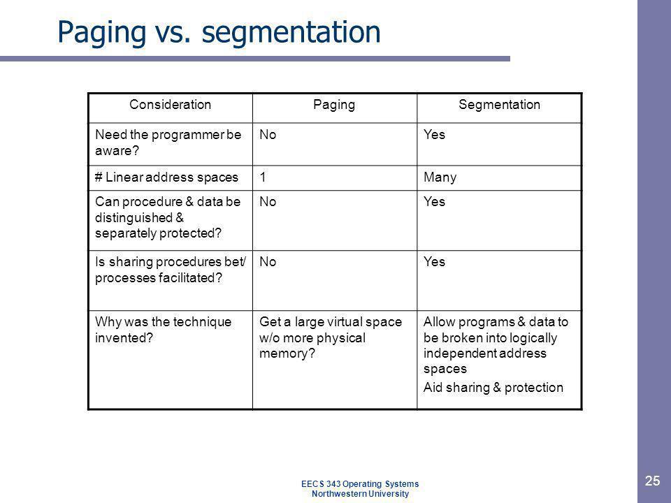 Paging vs. segmentation