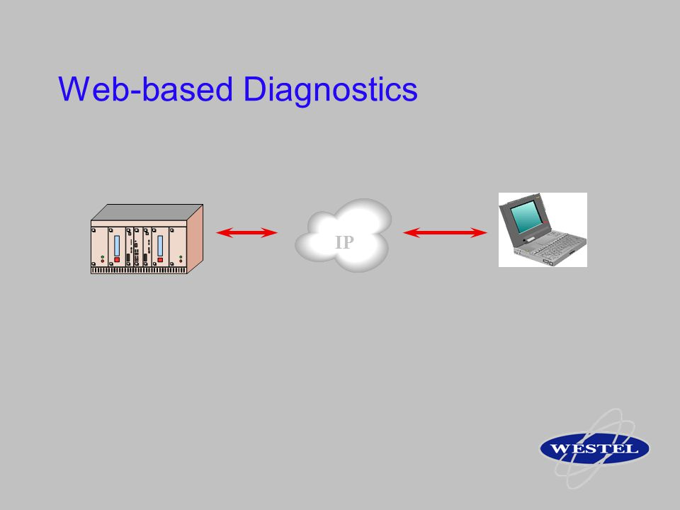 Web-based Diagnostics