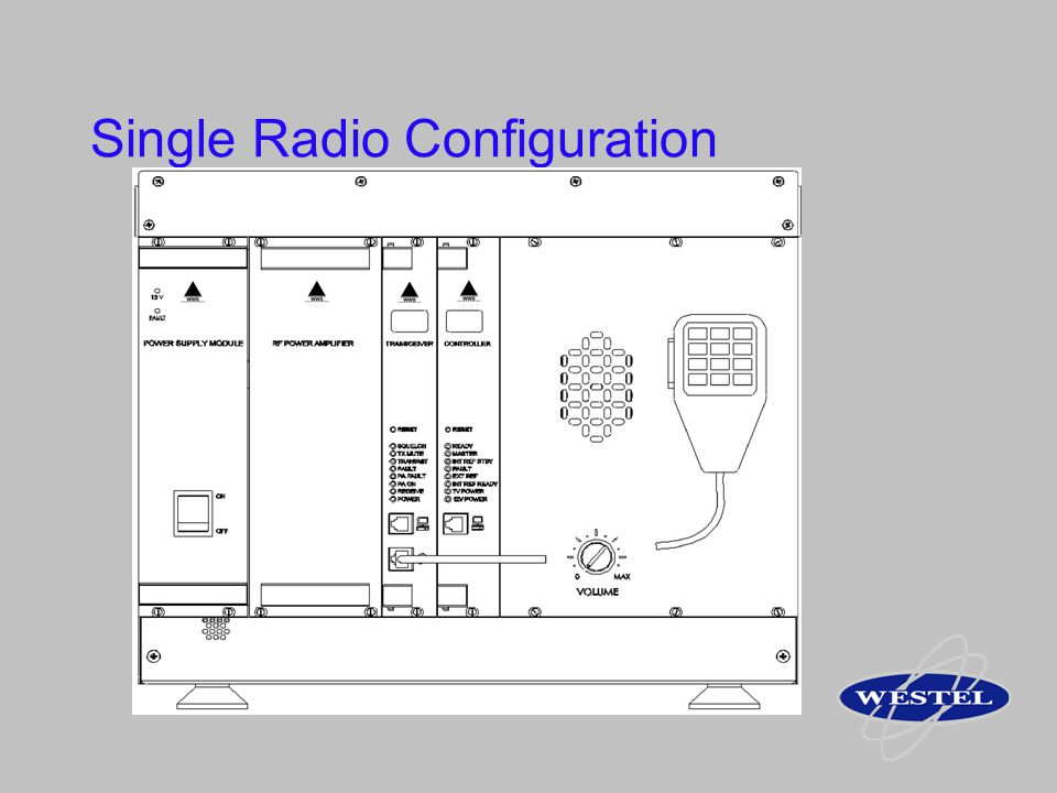 Single Radio Configuration