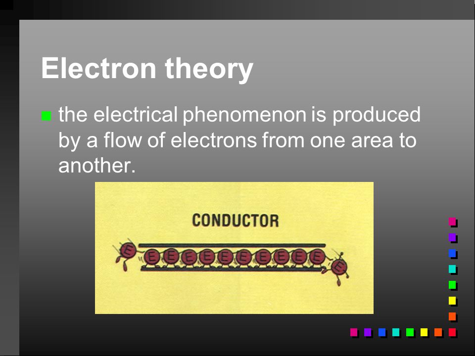Electron theory the electrical phenomenon is produced by a flow of electrons from one area to another.