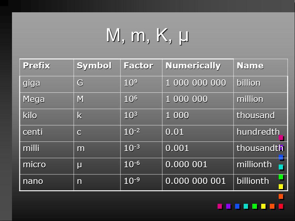 M, m, K, μ Prefix Symbol Factor Numerically Name giga G 109