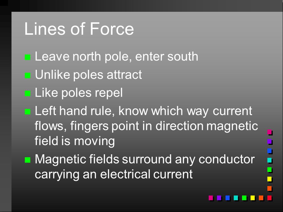 Lines of Force Leave north pole, enter south Unlike poles attract