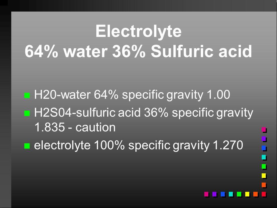 Electrolyte 64% water 36% Sulfuric acid