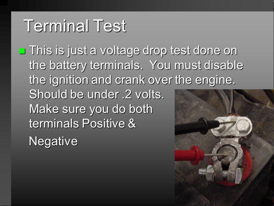 Terminal Test