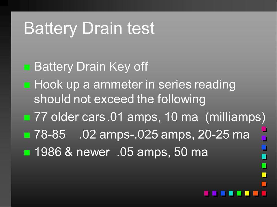Battery Drain test Battery Drain Key off