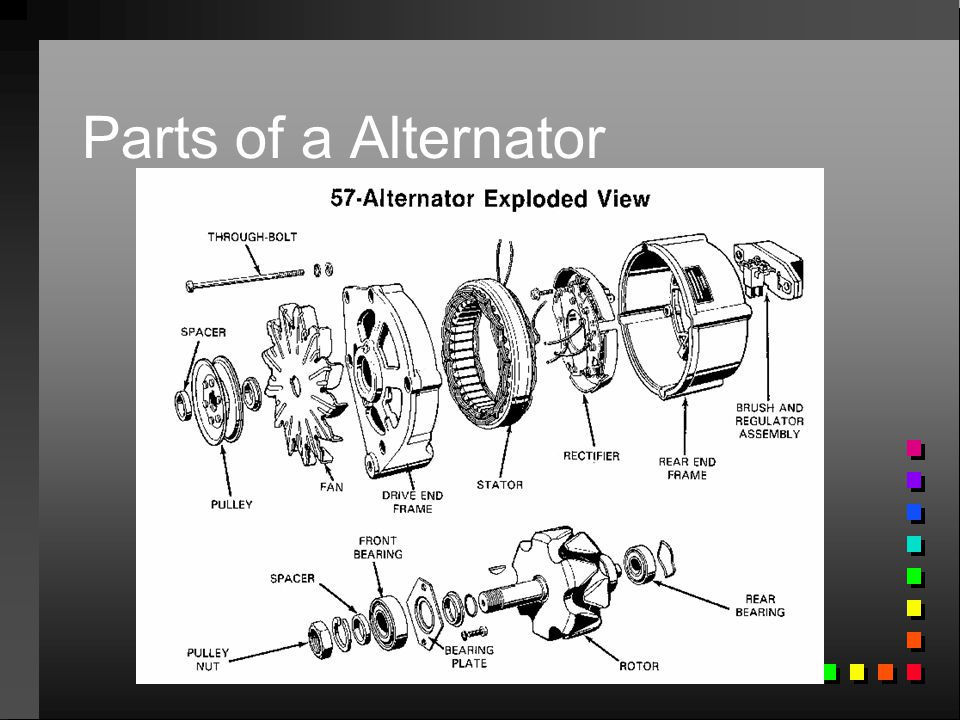 Parts of a Alternator