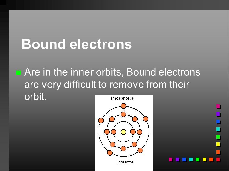 Bound electrons Are in the inner orbits, Bound electrons are very difficult to remove from their orbit.