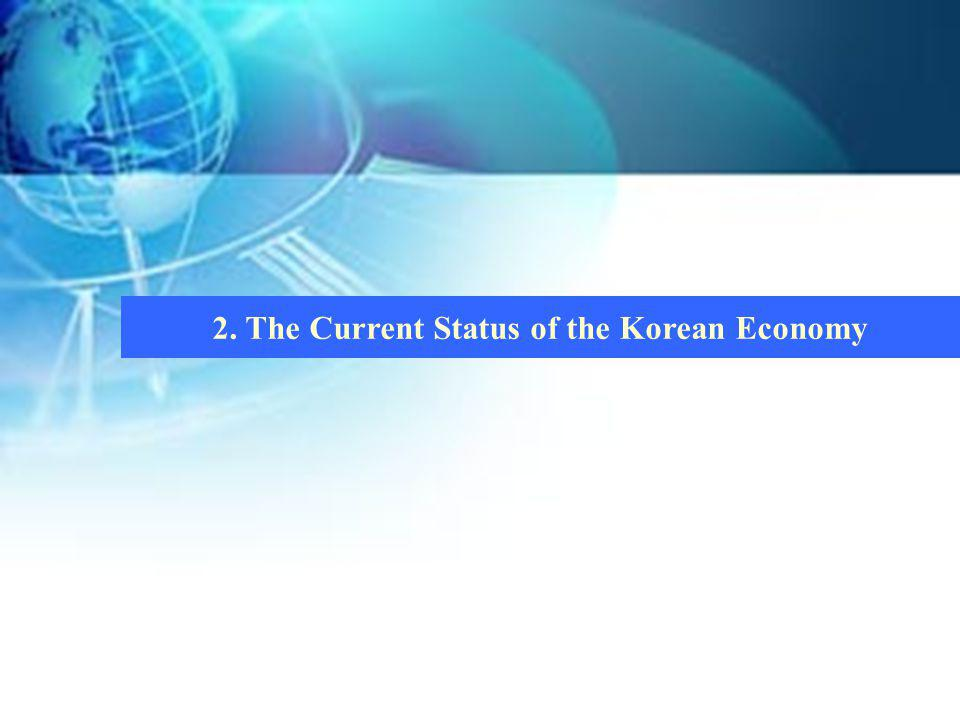 2. The Current Status of the Korean Economy