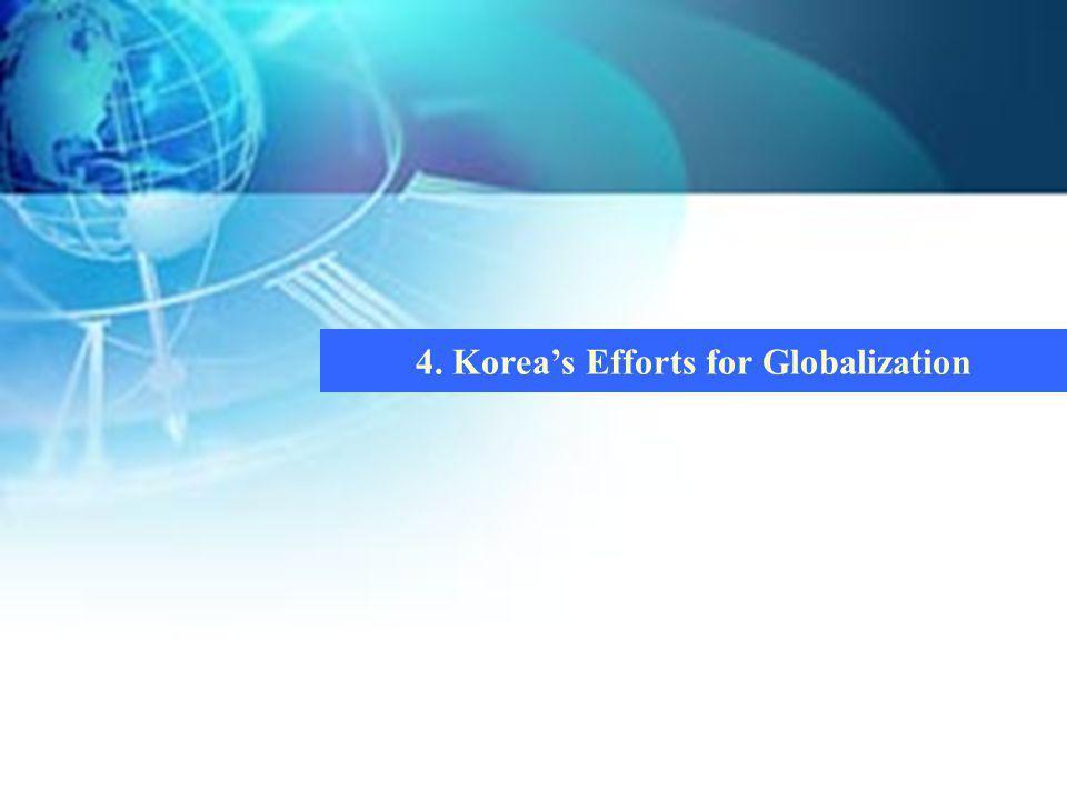 4. Korea's Efforts for Globalization