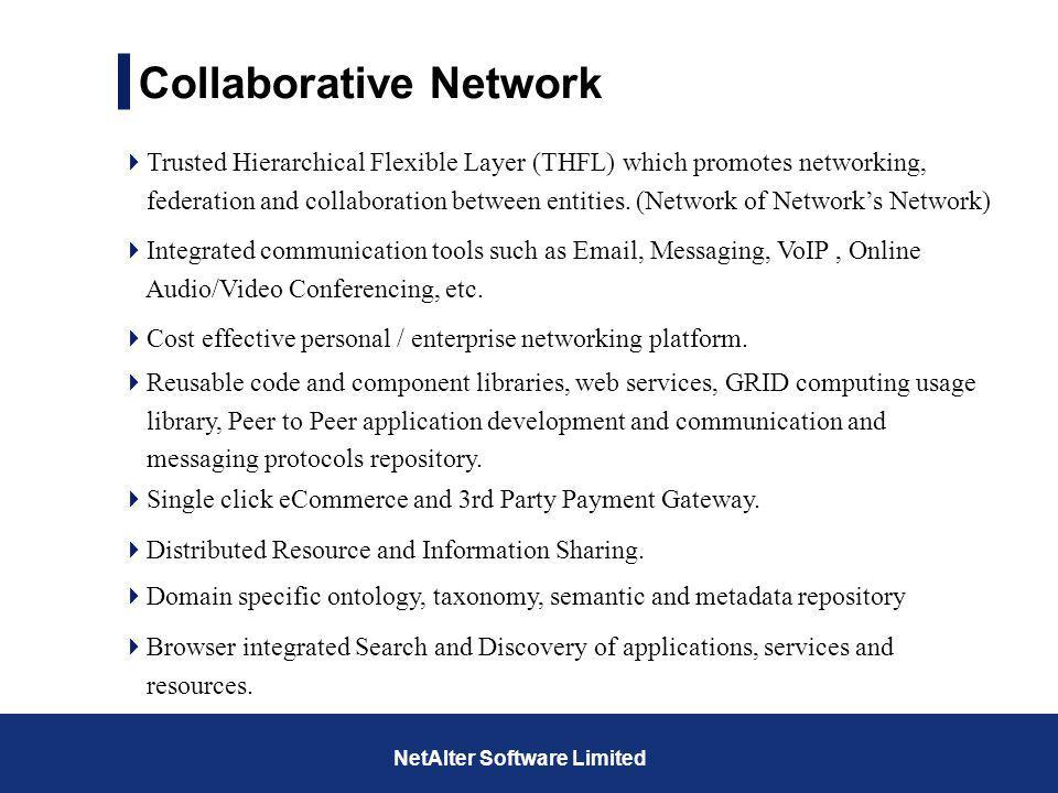 NetAlter Software Limited