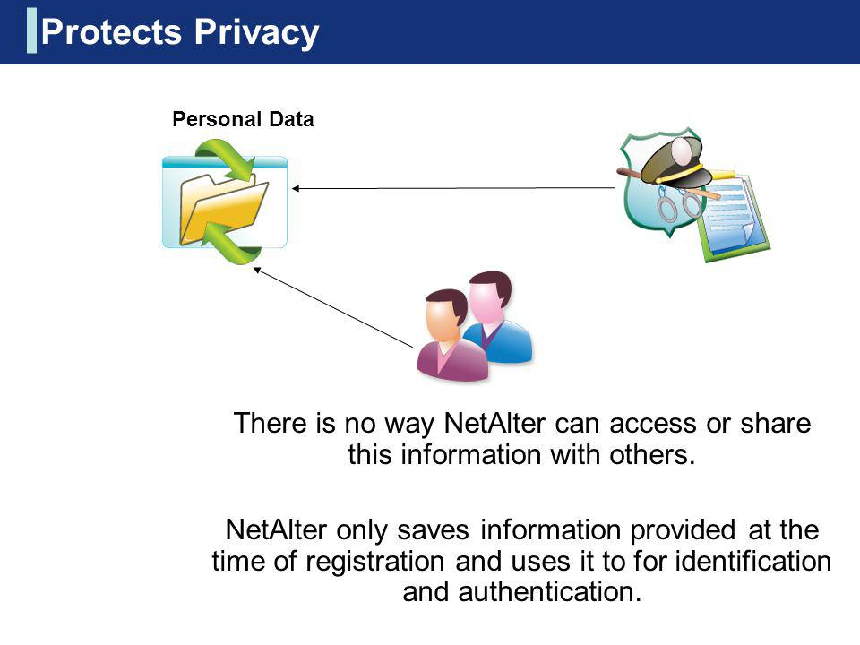 Protects Privacy Personal Data. There is no way NetAlter can access or share this information with others.