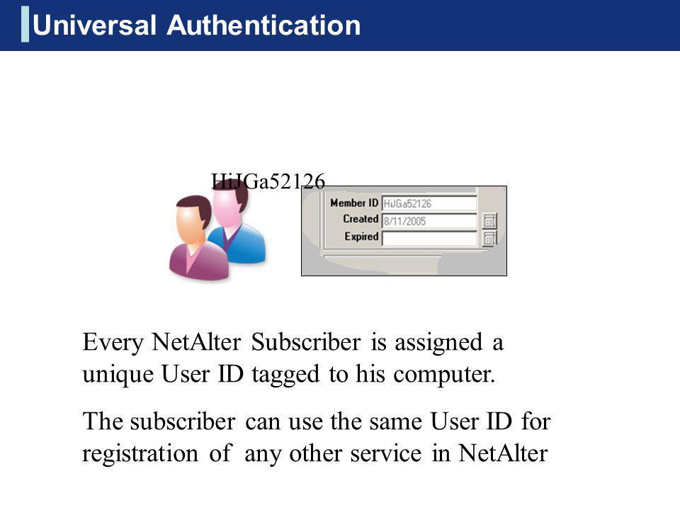 Universal Authentication